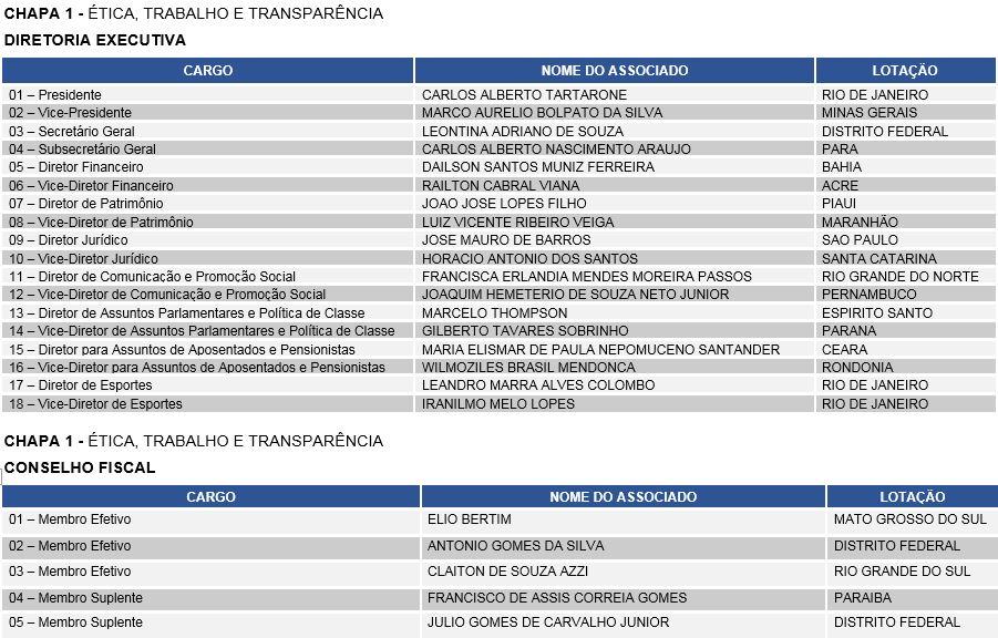 eleicao-chapa01